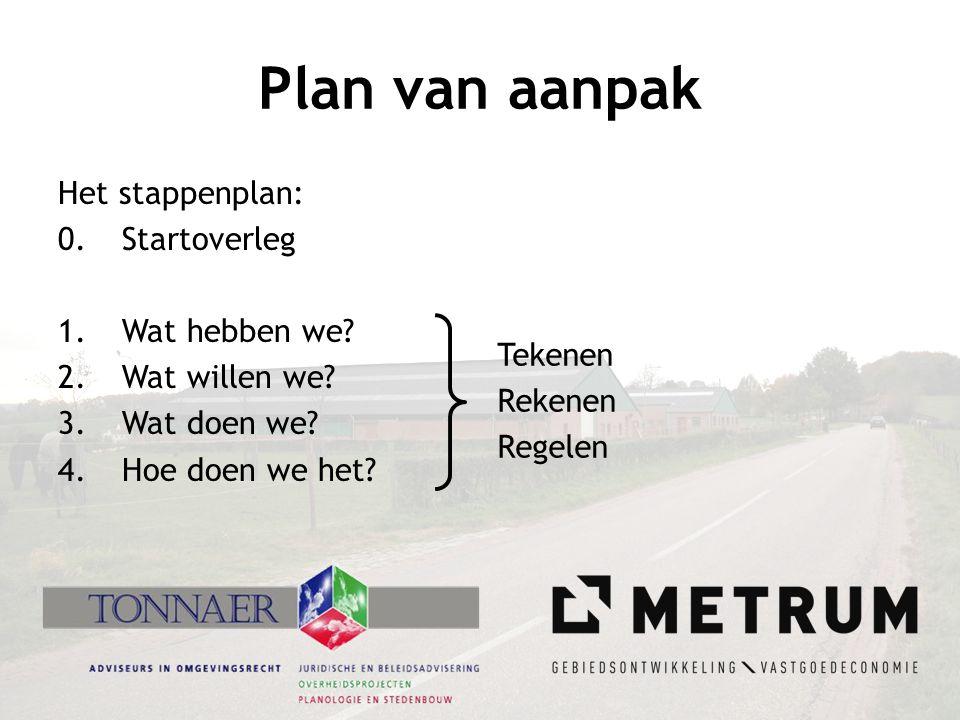 Plan van aanpak Het stappenplan: 0.Startoverleg 1.Wat hebben we? 2.Wat willen we? 3.Wat doen we? 4.Hoe doen we het? Tekenen Rekenen Regelen