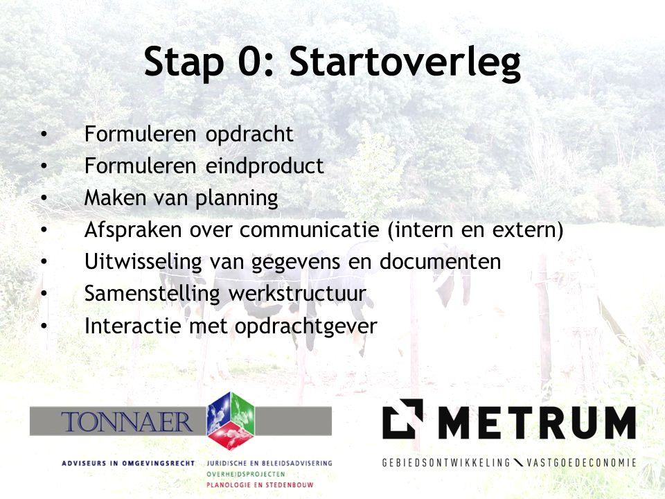 Stap 0: Startoverleg • Formuleren opdracht • Formuleren eindproduct • Maken van planning • Afspraken over communicatie (intern en extern) • Uitwisseli