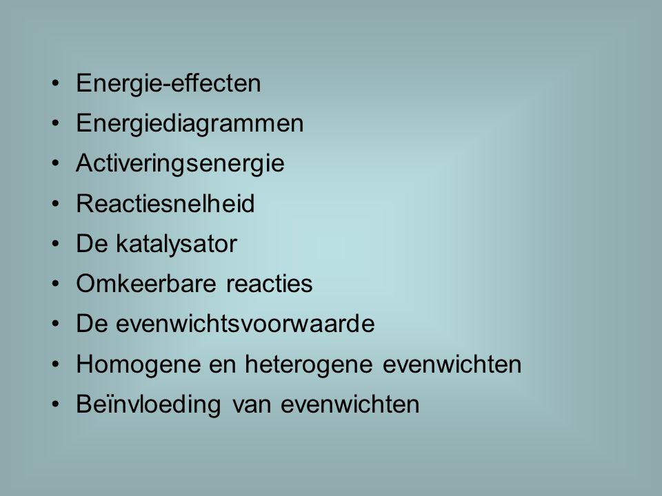•Energie-effecten •Energiediagrammen •Activeringsenergie •Reactiesnelheid •De katalysator •Omkeerbare reacties •De evenwichtsvoorwaarde •Homogene en h