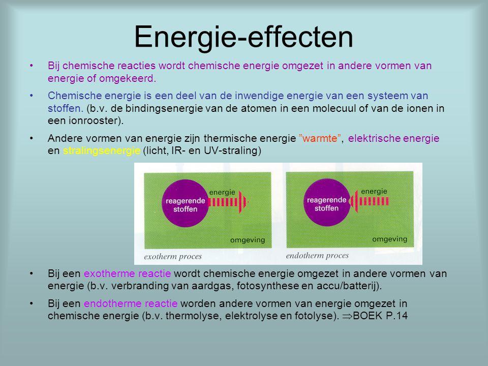 Energie-effecten •Bij chemische reacties wordt chemische energie omgezet in andere vormen van energie of omgekeerd. •Chemische energie is een deel van
