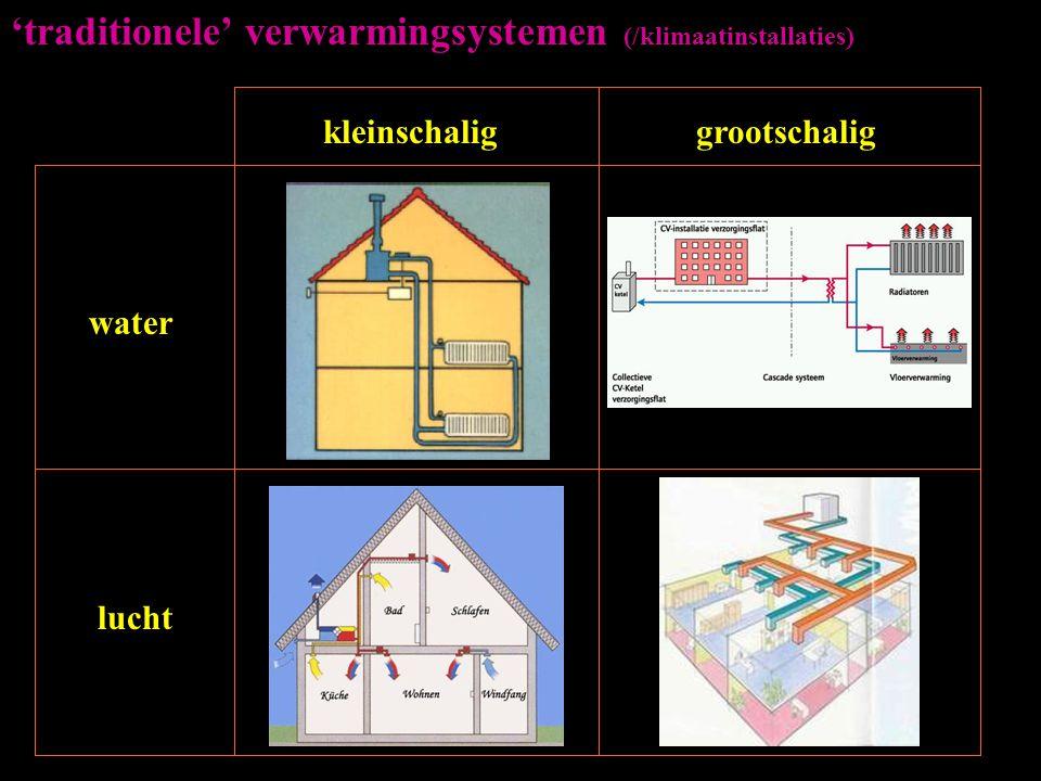 grootschalige lange-duur warmteopslag Werking in de zomer:A: Het gebouw wordt gekoeld met water (*) uit de koudebron B: Het opgewarmde koelwater (*) wordt opgeslagen in de warmtebron
