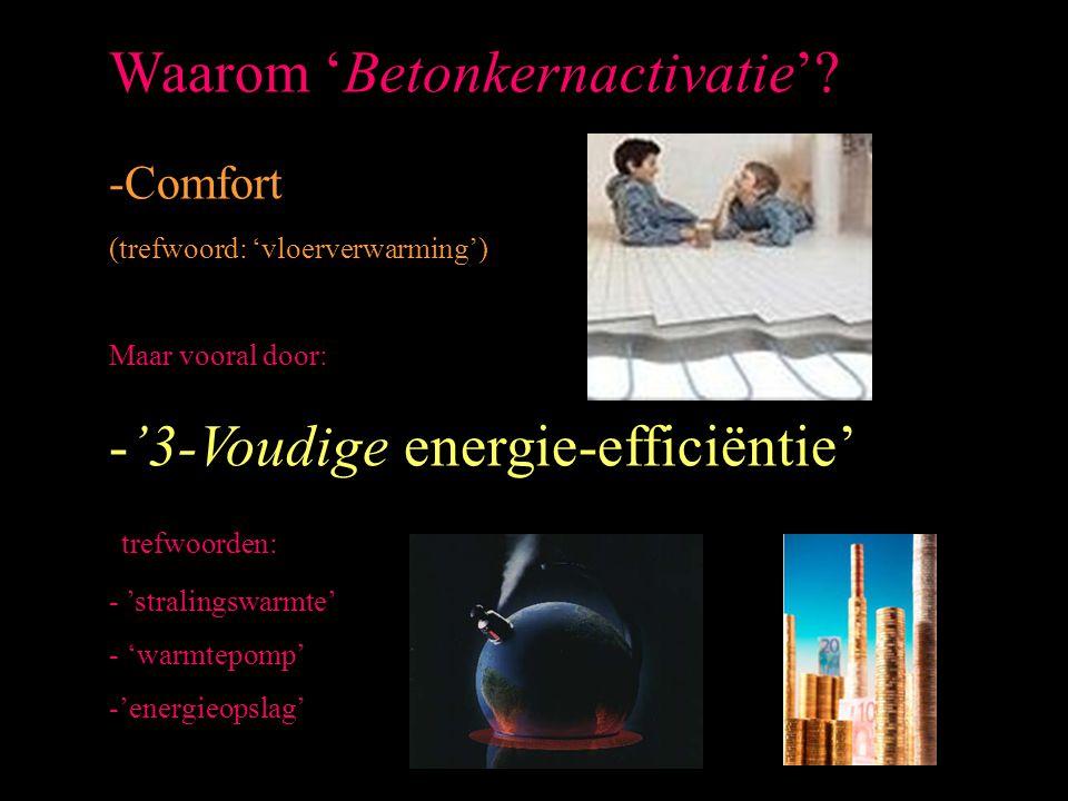 NADELEN van toepassing van Betonkernactivatie (en warmtepompen/ bodem-energieopslag) -Traag reagerend systeem -Individuele regelbaarheid niet optimaal (oplossing: ruimtetemperatuur bijregelen met lokaal geïnstalleerde naverwarmers (in het ventilatiesysteem)) (oplossing: …anticiperen, aanvullende installatie)
