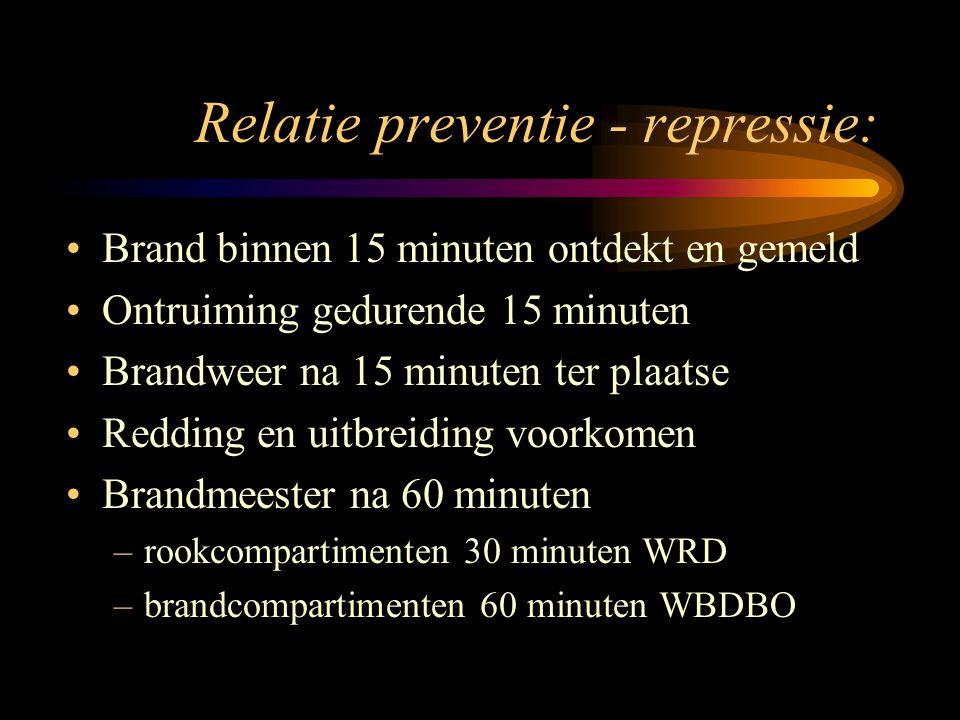 Relatie preventie - repressie •0 minuten » brand ontstaat •0 - 15 minuten » brand ontdekt /alarm •15 - 30 minuten » ontruiming / uitruk •30 - 60 minuten » redding / uitbreiding •60 minuten » brand meester