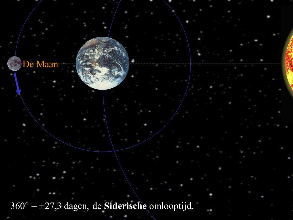 360° = ±27,3 dagen, de Siderische omlooptijd. De Maan