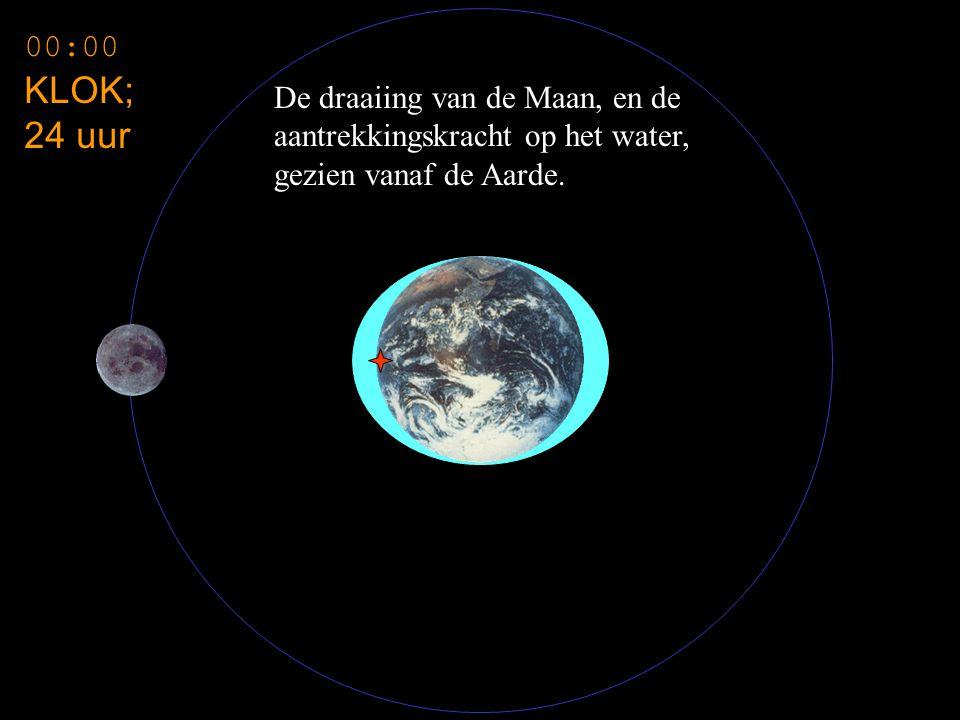 00:00 KLOK; 24 uur De draaiing van de Maan, en de aantrekkingskracht op het water, gezien vanaf de Aarde.