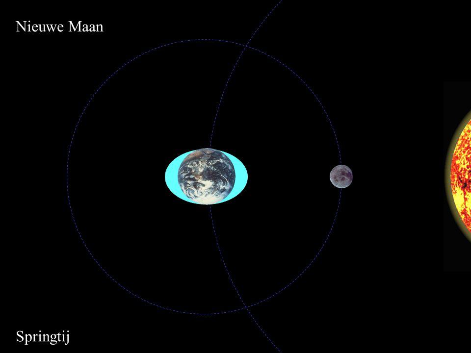 Nieuwe Maan Springtij