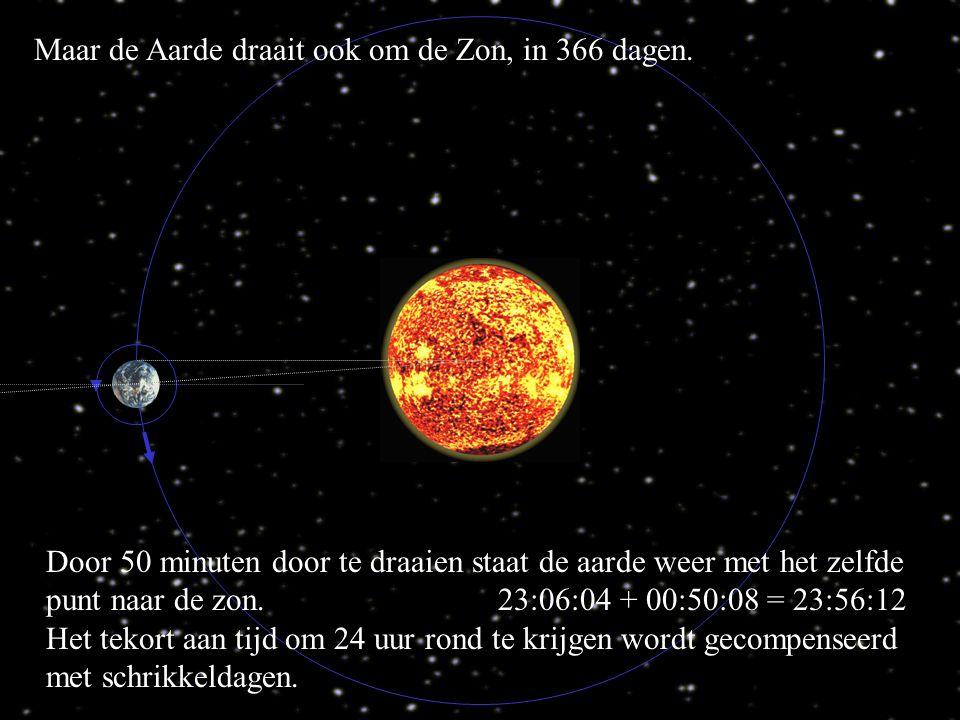 Door 50 minuten door te draaien staat de aarde weer met het zelfde punt naar de zon. 23:06:04 + 00:50:08 = 23:56:12 Het tekort aan tijd om 24 uur rond