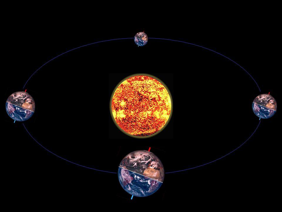 De aantrekkingskracht van de maan op het water van de aarde