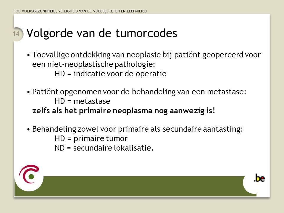 FOD VOLKSGEZONDHEID, VEILIGHEID VAN DE VOEDSELKETEN EN LEEFMILIEU 14 Volgorde van de tumorcodes •Toevallige ontdekking van neoplasie bij patiënt geope
