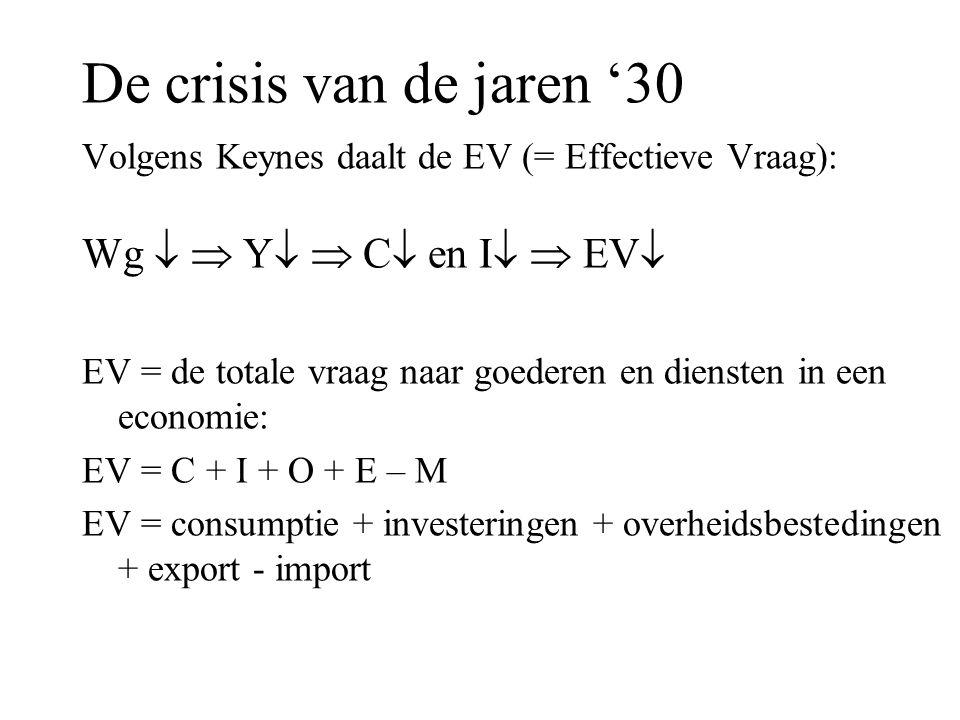 De crisis van de jaren '30 Volgens Keynes daalt de EV (= Effectieve Vraag): Wg   Y   C  en I   EV  EV = de totale vraag naar goederen en diens