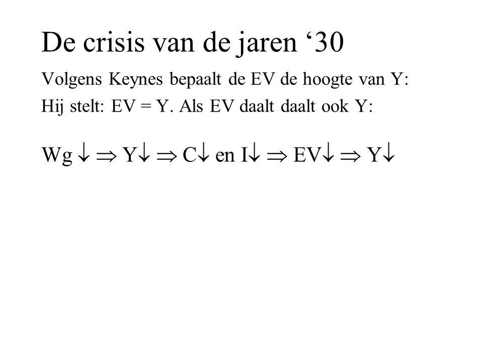 De crisis van de jaren '30 Volgens Keynes bepaalt de EV de hoogte van Y: Hij stelt: EV = Y. Als EV daalt daalt ook Y: Wg   Y   C  en I   EV  
