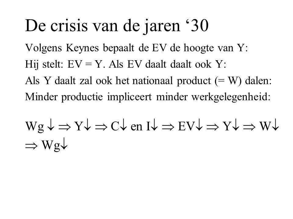 De crisis van de jaren '30 Volgens Keynes bepaalt de EV de hoogte van Y: Hij stelt: EV = Y. Als EV daalt daalt ook Y: Als Y daalt zal ook het nationaa