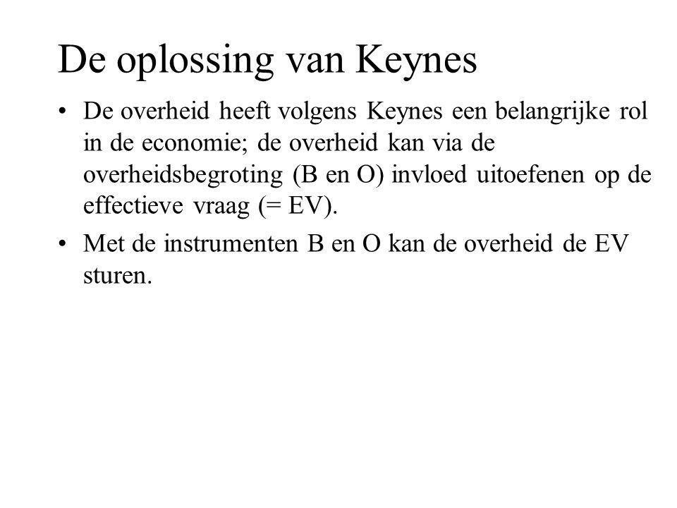 De oplossing van Keynes •De overheid heeft volgens Keynes een belangrijke rol in de economie; de overheid kan via de overheidsbegroting (B en O) invlo