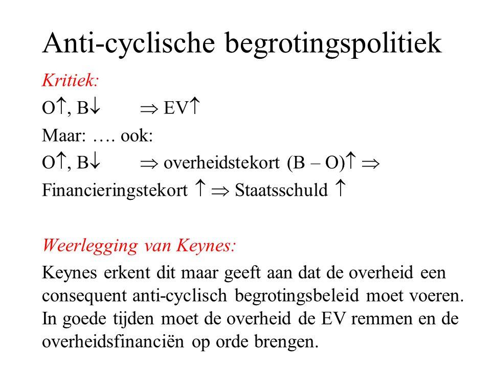 Anti-cyclische begrotingspolitiek Kritiek: O , B  EV  Maar: …. ook: O , B  overheidstekort (B – O)   Financieringstekort   Staatsschuld  W