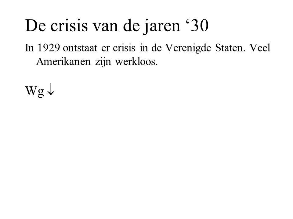 De crisis van de jaren '30 De economie komt zo in een vicieuze cirkel: Wg   Y   C  en I   EV   Y   W   Wg   Y  C  en I   EV   Y   W  Enz.
