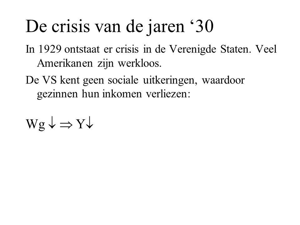 De oplossing van Keynes •De overheid heeft volgens Keynes een belangrijke rol in de economie; de overheid kan via de overheidsbegroting (B en O) invloed uitoefenen op de effectieve vraag (= EV).