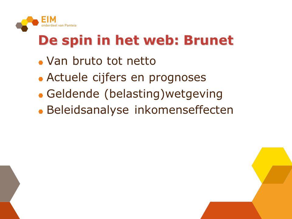 De spin in het web: Brunet Van bruto tot netto Actuele cijfers en prognoses Geldende (belasting)wetgeving Beleidsanalyse inkomenseffecten