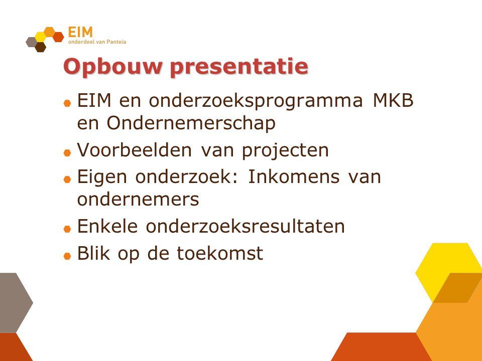 Opbouw presentatie EIM en onderzoeksprogramma MKB en Ondernemerschap Voorbeelden van projecten Eigen onderzoek: Inkomens van ondernemers Enkele onderzoeksresultaten Blik op de toekomst