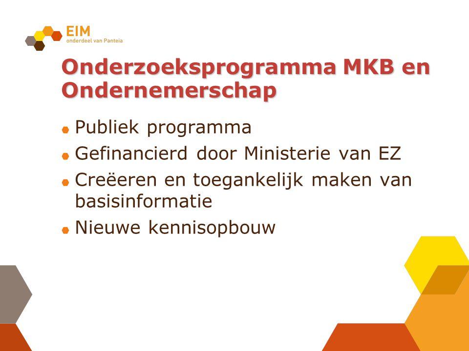 Onderzoeksprogramma MKB en Ondernemerschap Publiek programma Gefinancierd door Ministerie van EZ Creëeren en toegankelijk maken van basisinformatie Nieuwe kennisopbouw