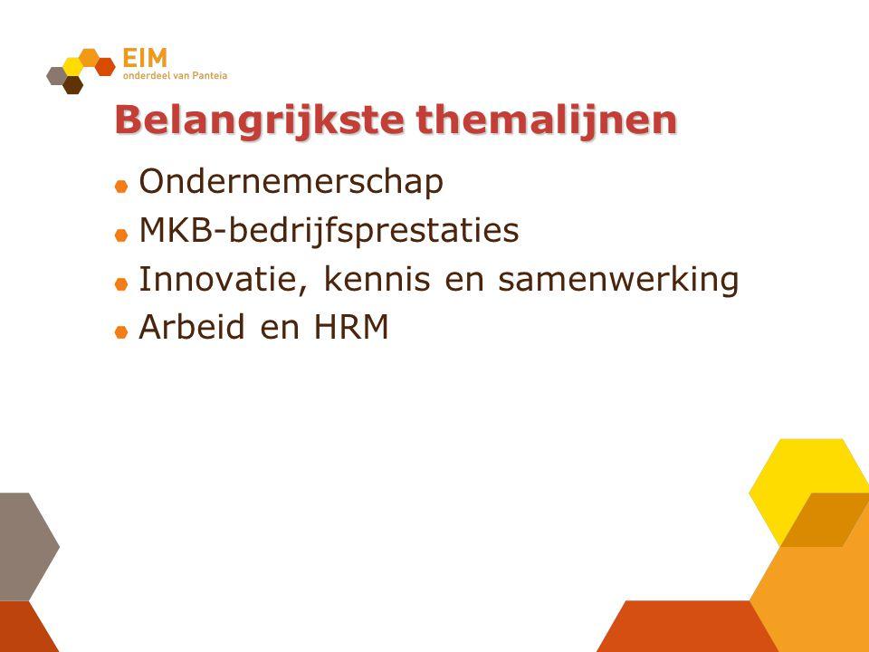 Belangrijkste themalijnen Ondernemerschap MKB-bedrijfsprestaties Innovatie, kennis en samenwerking Arbeid en HRM