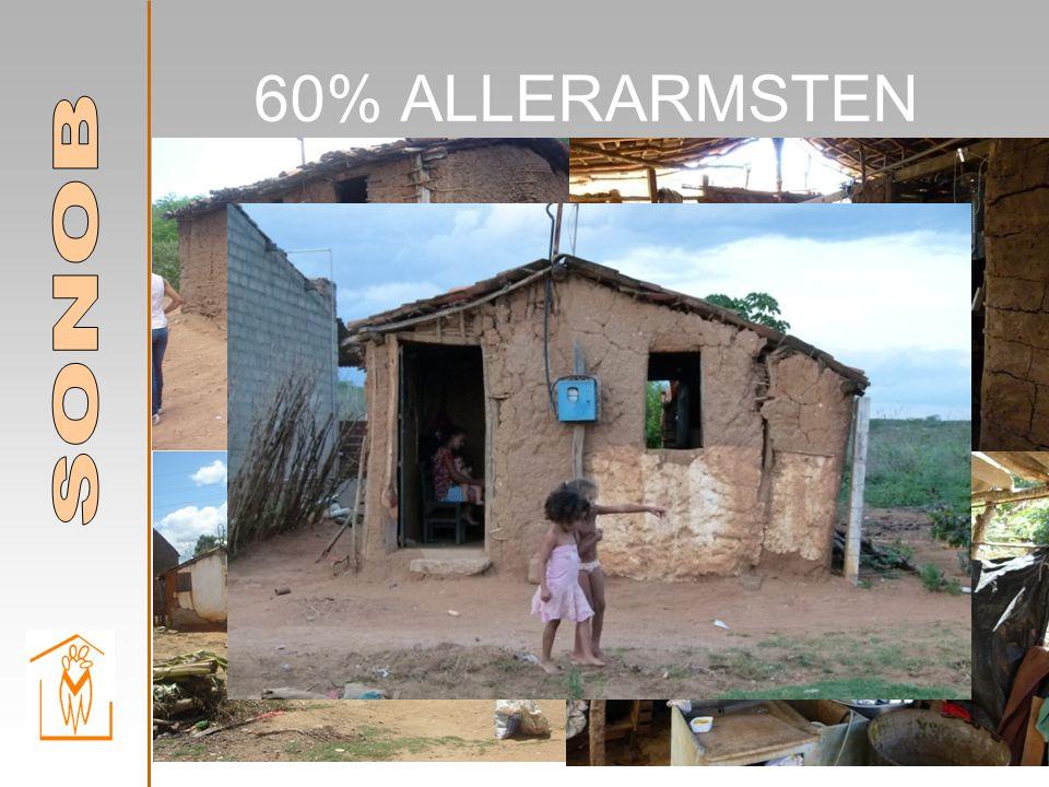 60% ALLERARMSTEN
