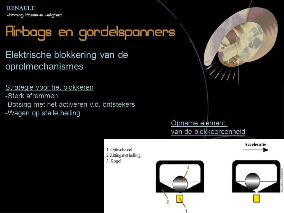 Elektrische blokkering van de oprolmechanismes Opname element van de blokkeereenheid Strategie voor het blokkeren -Sterk afremmen -Botsing met het activeren v.d.
