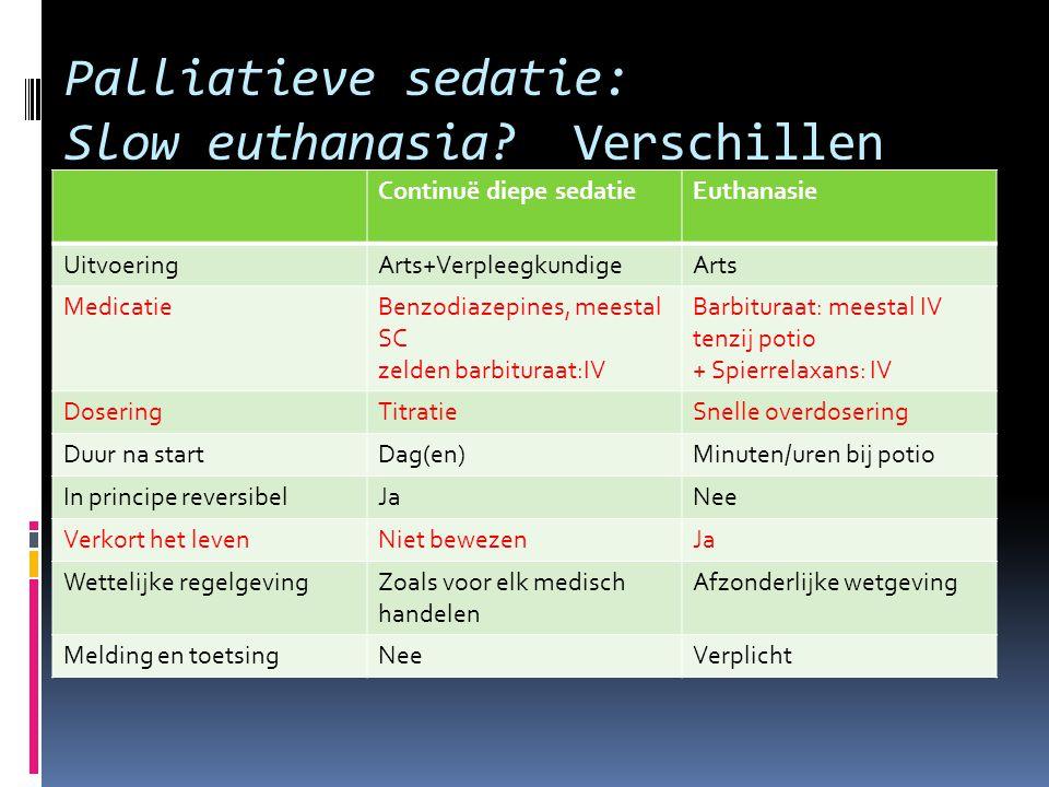 Continuë diepe sedatieEuthanasie UitvoeringArts+VerpleegkundigeArts MedicatieBenzodiazepines, meestal SC zelden barbituraat:IV Barbituraat: meestal IV