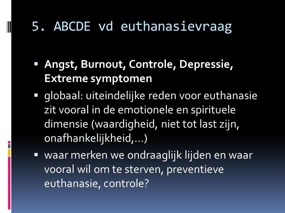 5. ABCDE vd euthanasievraag  Angst, Burnout, Controle, Depressie, Extreme symptomen  globaal: uiteindelijke reden voor euthanasie zit vooral in de e