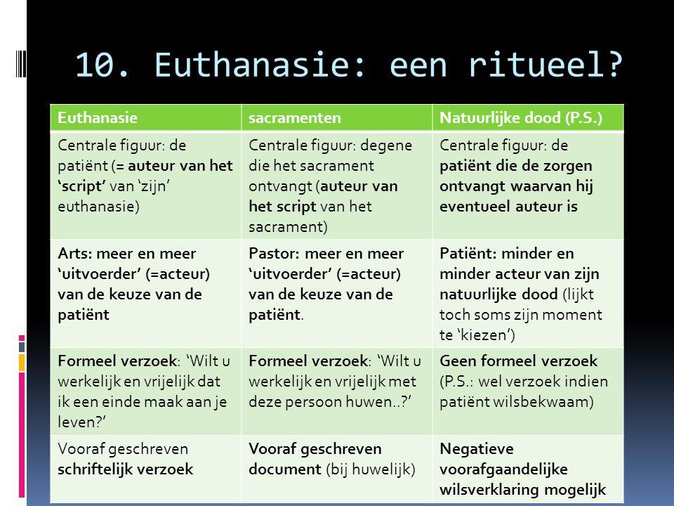10. Euthanasie: een ritueel? EuthanasiesacramentenNatuurlijke dood (P.S.) Centrale figuur: de patiënt (= auteur van het 'script' van 'zijn' euthanasie