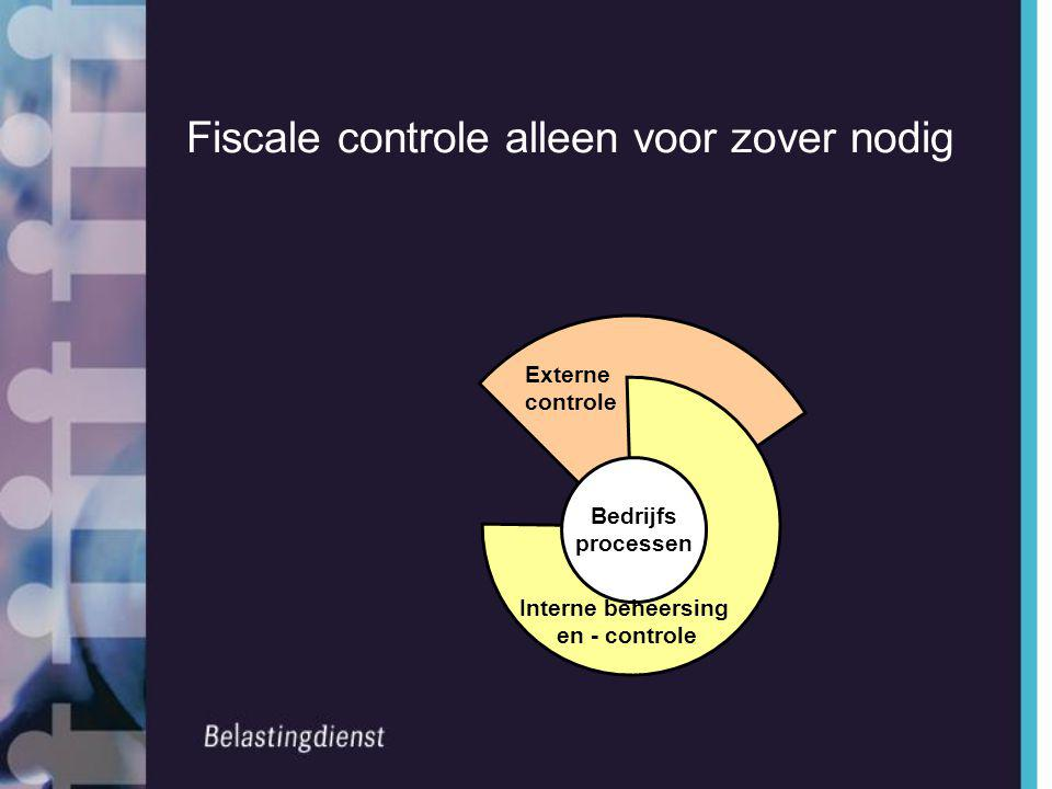 Fiscale controle alleen voor zover nodig Fiscale controle Bedrijfs processen Interne beheersing en - controle Externe controle Fiscale controle