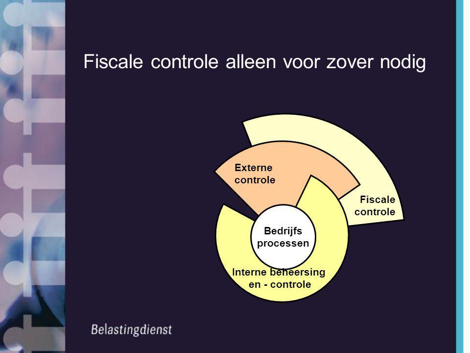 Fiscale controle alleen voor zover nodig Bedrijfs processen Interne beheersing en - controle Externe controle Fiscale controle