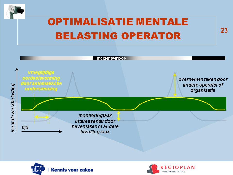 23 OPTIMALISATIE MENTALE BELASTING OPERATOR tijd monitoringtaak interessanter door neventaken of andere invulling taak overnemen taken door andere ope