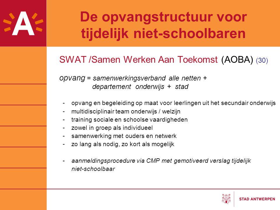 De opvangstructuur voor tijdelijk niet-schoolbaren SWAT /Samen Werken Aan Toekomst (AOBA) (30) opvang = samenwerkingsverband alle netten + departement