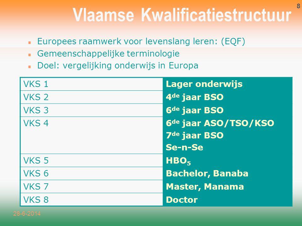 28-6-2014 29 Werkmiddelen Brochures n De wijze stap.
