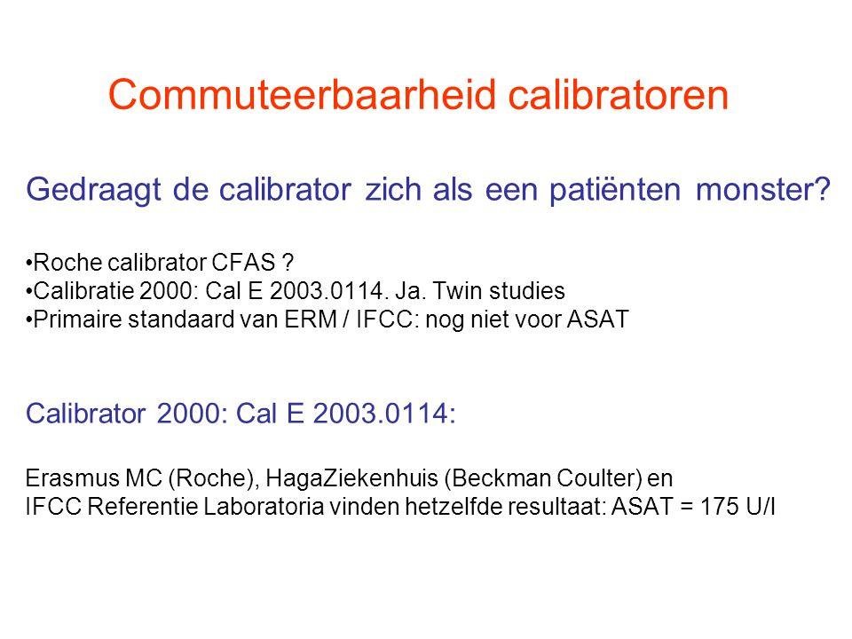 Hoe moet je enzymen calibreren .•Is één calibratie-monster afdoende t.a.v.