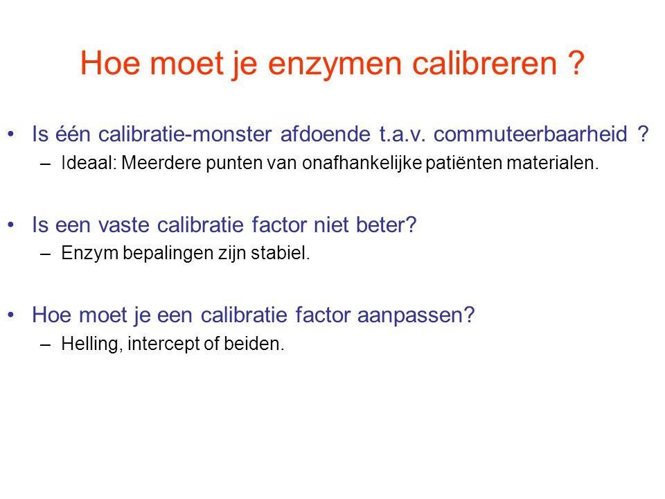 2005: Helling = 1,07 Intercept = - 8,7 SKML 2005: Helling = 1,08 Intercept = -8,7 SKML 2006: Helling = 1,10 Intercept = -6,6 SKML 2007: Helling = 1,12 Intercept = -7,5 ASAT IFCC referentie methode: 5 patiënten pool sera SKML enzym rondzending 2005 1 tm 4: Sera (n=24) gemengd uit pool A en B beiden voorzien van targetwaarden IFCC referentiemethode