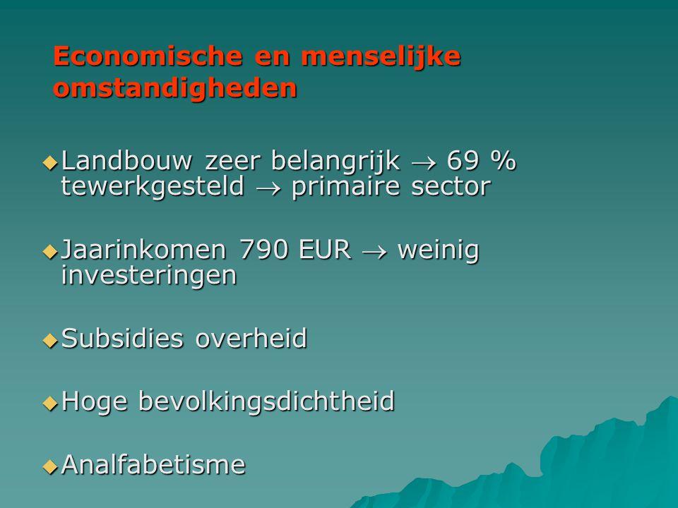 Landbouw zeer belangrijk  69 % tewerkgesteld  primaire sector  Jaarinkomen 790 EUR  weinig investeringen  Subsidies overheid  Hoge bevolkingsd