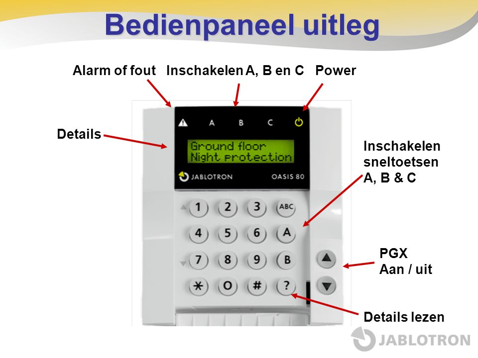 Bedienpaneel uitleg Alarm of fout Inschakelen A, B en C Power Details Inschakelen sneltoetsen A, B & C PGX Aan / uit Details lezen