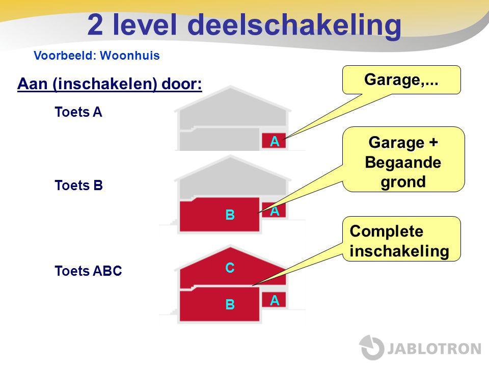 2 level deelschakeling C B A Toets A A A A B B C Toets B Toets ABC Garage,... Garage + Garage + Begaande grond Complete inschakeling Aan (inschakelen)