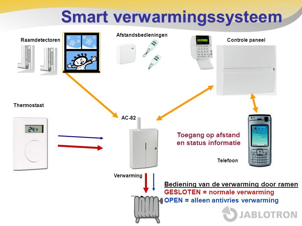 Verwarming AC-82 Thermostaat RaamdetectorenControle paneel Afstandsbedieningen Telefoon Smart verwarmingssysteem Bediening van de verwarming door rame