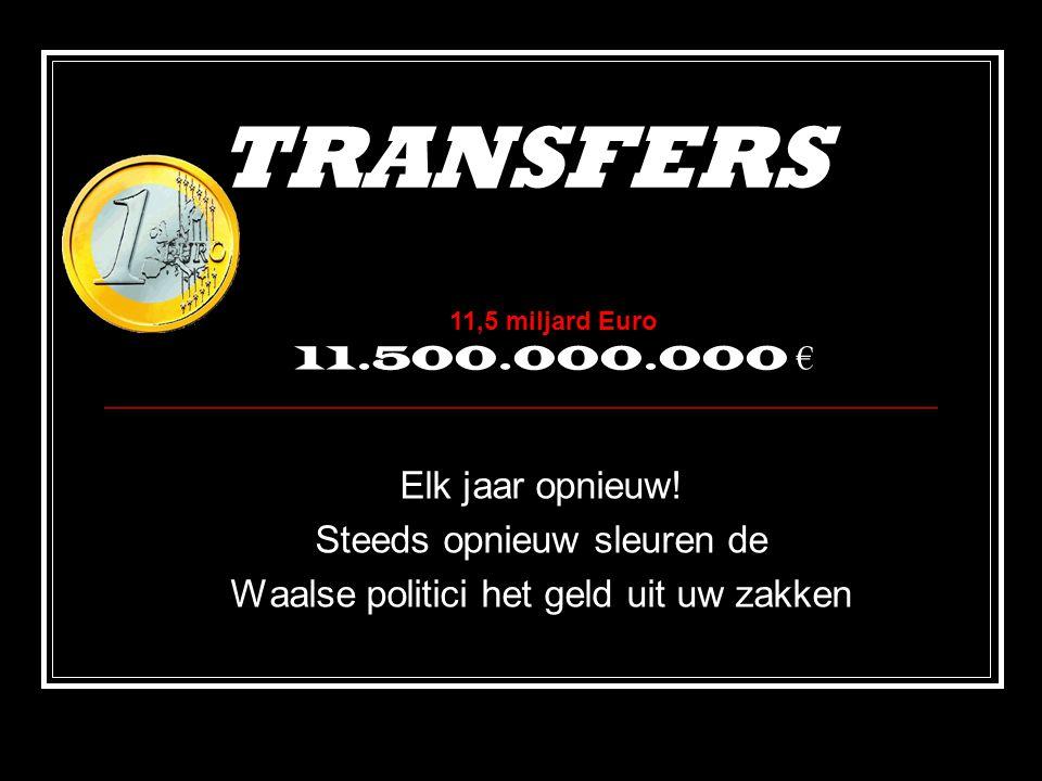 TRANSFERS Elk jaar opnieuw! Steeds opnieuw sleuren de Waalse politici het geld uit uw zakken 11,5 miljard Euro 11.500.000.000 €
