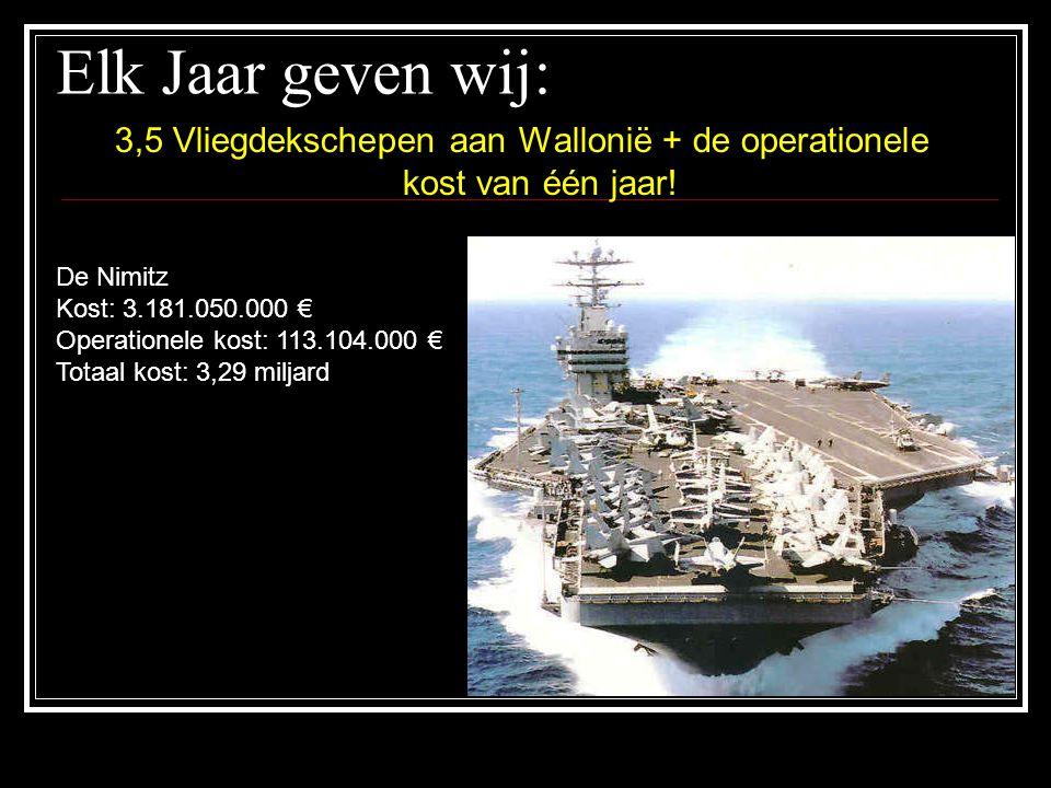 Elk Jaar geven wij: 3,5 Vliegdekschepen aan Wallonië + de operationele kost van één jaar! De Nimitz Kost: 3.181.050.000 € Operationele kost: 113.104.0