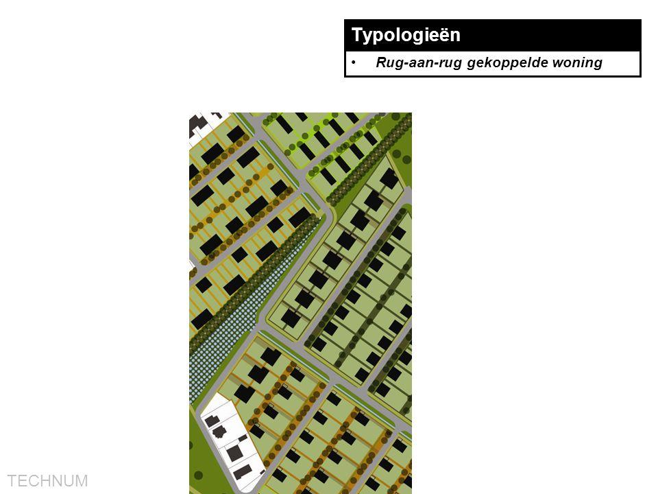 TECHNUM Typologieën •Rug-aan-rug gekoppelde woning
