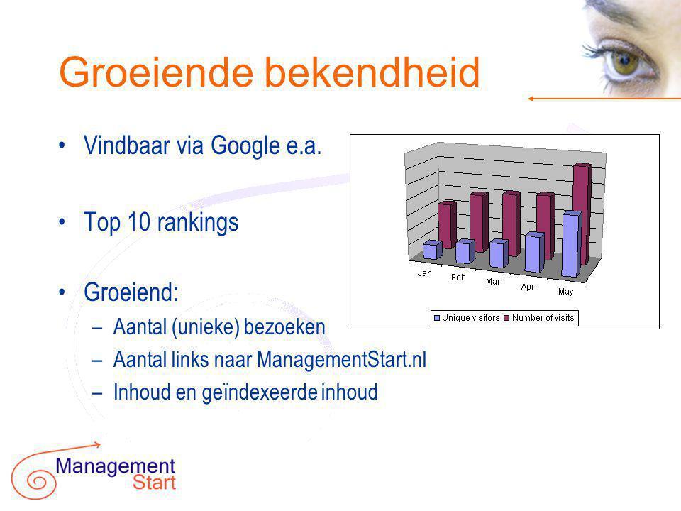 Groeiende bekendheid •Vindbaar via Google e.a.