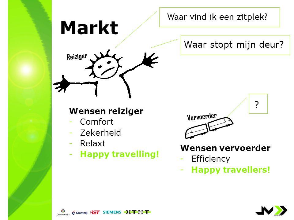 Markt Wensen reiziger -Comfort -Zekerheid -Relaxt -Happy travelling.