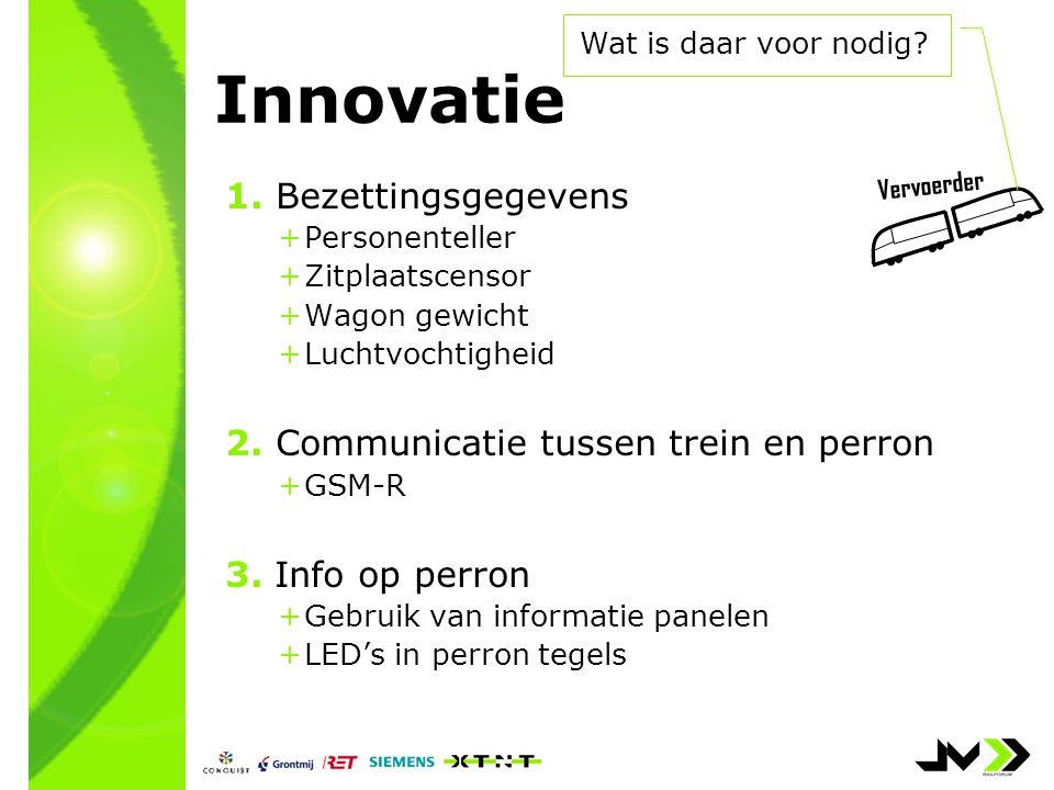 Innovatie 1.