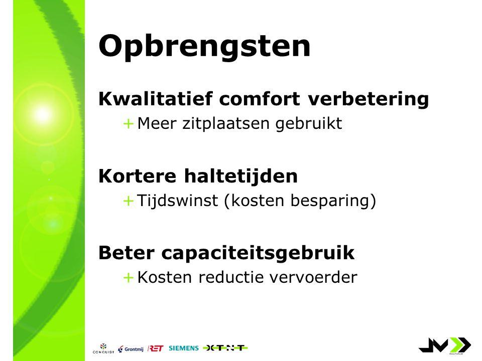 Opbrengsten Kwalitatief comfort verbetering +Meer zitplaatsen gebruikt Kortere haltetijden +Tijdswinst (kosten besparing) Beter capaciteitsgebruik +Kosten reductie vervoerder