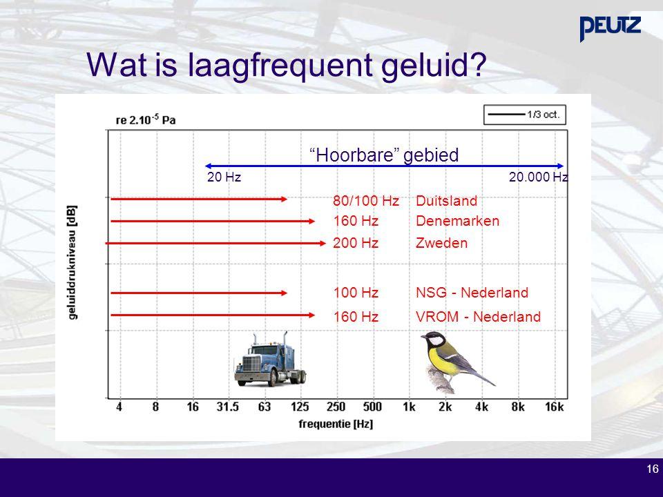 """16 Wat is laagfrequent geluid? """"Hoorbare"""" gebied 20 Hz20.000 Hz VROM - Nederland160 Hz NSG - Nederland100 Hz Zweden200 Hz Denemarken160 Hz Duitsland80"""