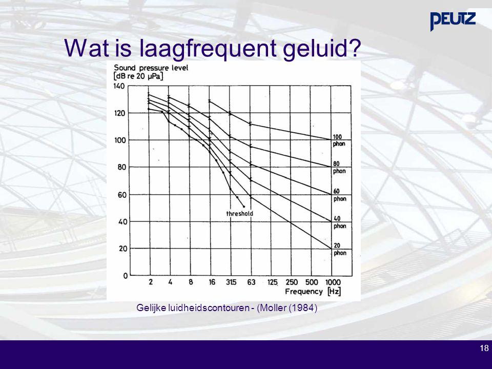 18 Gelijke luidheidscontouren - (Moller (1984) Wat is laagfrequent geluid?