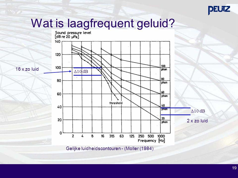 19 Gelijke luidheidscontouren - (Moller (1984)  10 dB 2 x zo luid  10 dB 16 x zo luid Wat is laagfrequent geluid?